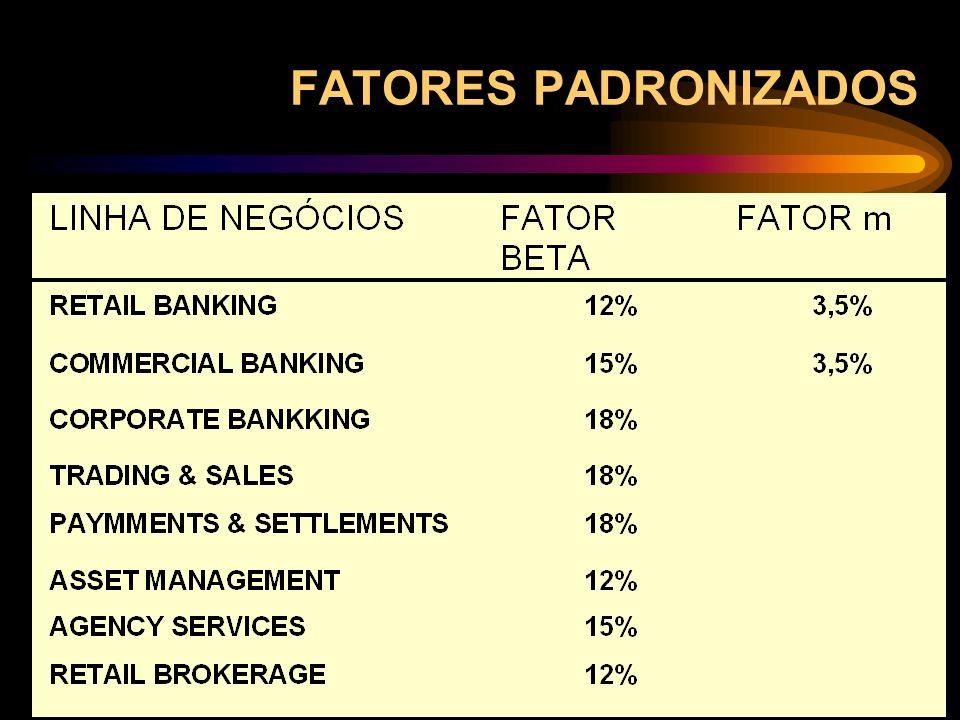 FATORES PADRONIZADOS
