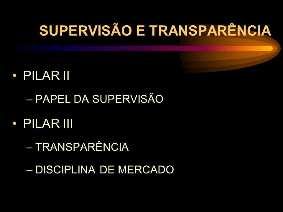 SUPERVISÃO E TRANSPARÊNCIA