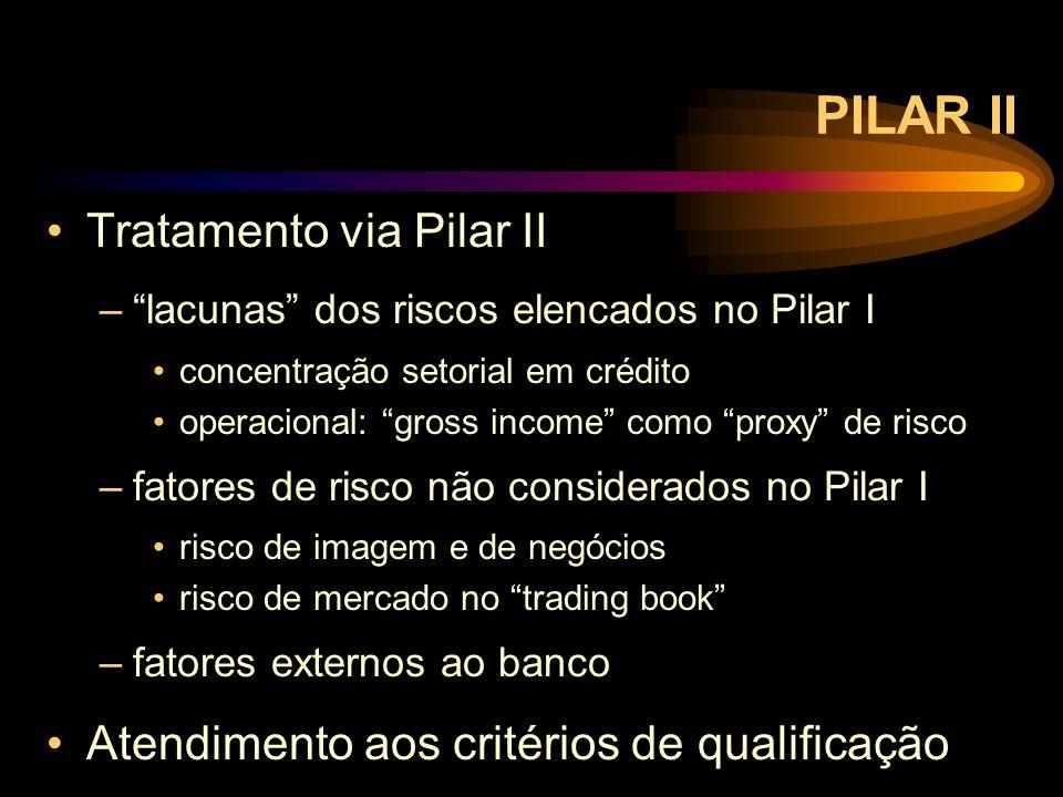 PILAR II Tratamento via Pilar II