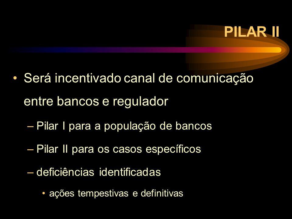 PILAR II Será incentivado canal de comunicação entre bancos e regulador. Pilar I para a população de bancos.