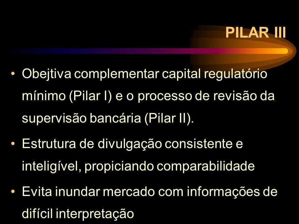 PILAR III Obejtiva complementar capital regulatório mínimo (Pilar I) e o processo de revisão da supervisão bancária (Pilar II).