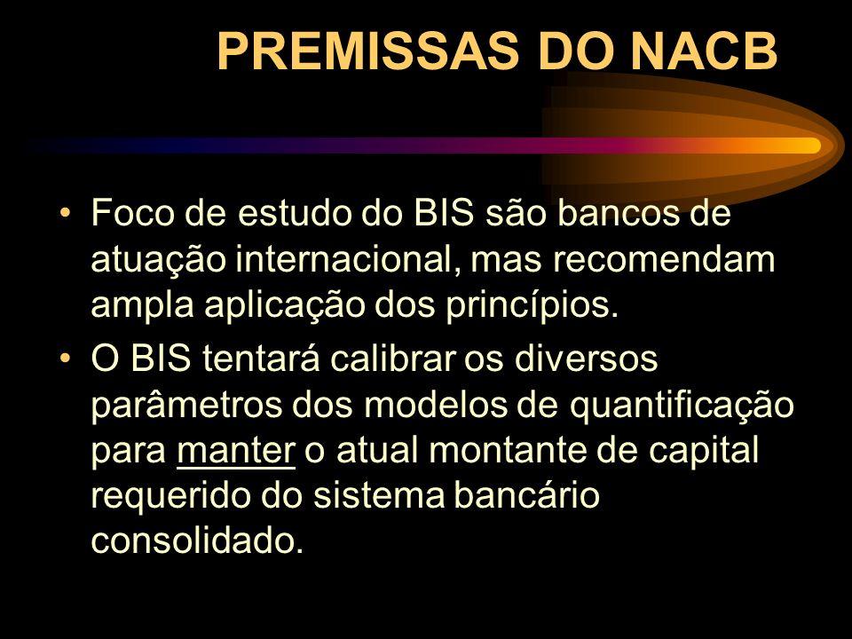 PREMISSAS DO NACB Foco de estudo do BIS são bancos de atuação internacional, mas recomendam ampla aplicação dos princípios.
