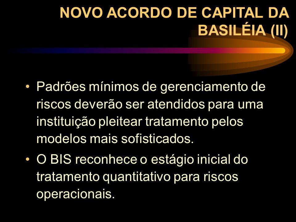 NOVO ACORDO DE CAPITAL DA BASILÉIA (II)