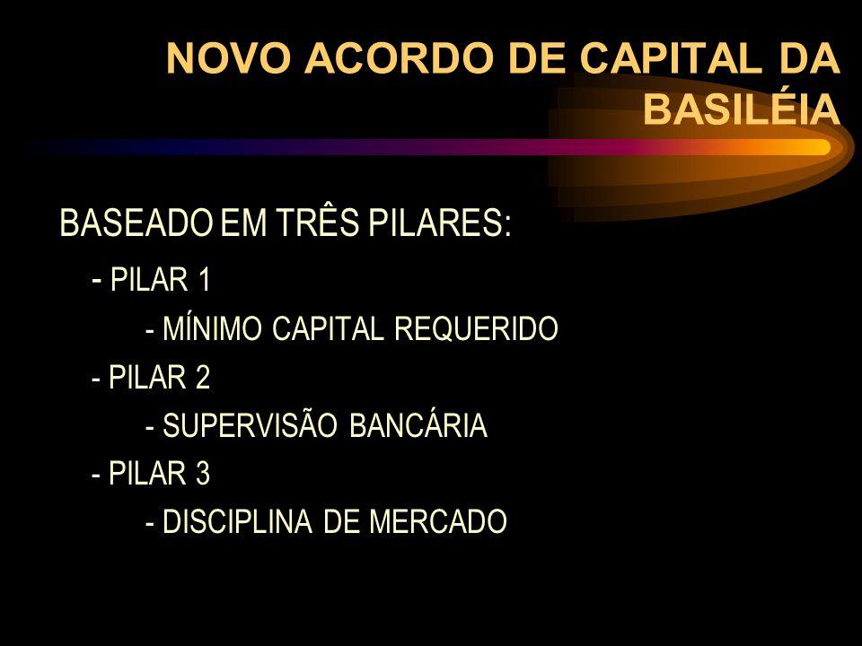 NOVO ACORDO DE CAPITAL DA BASILÉIA
