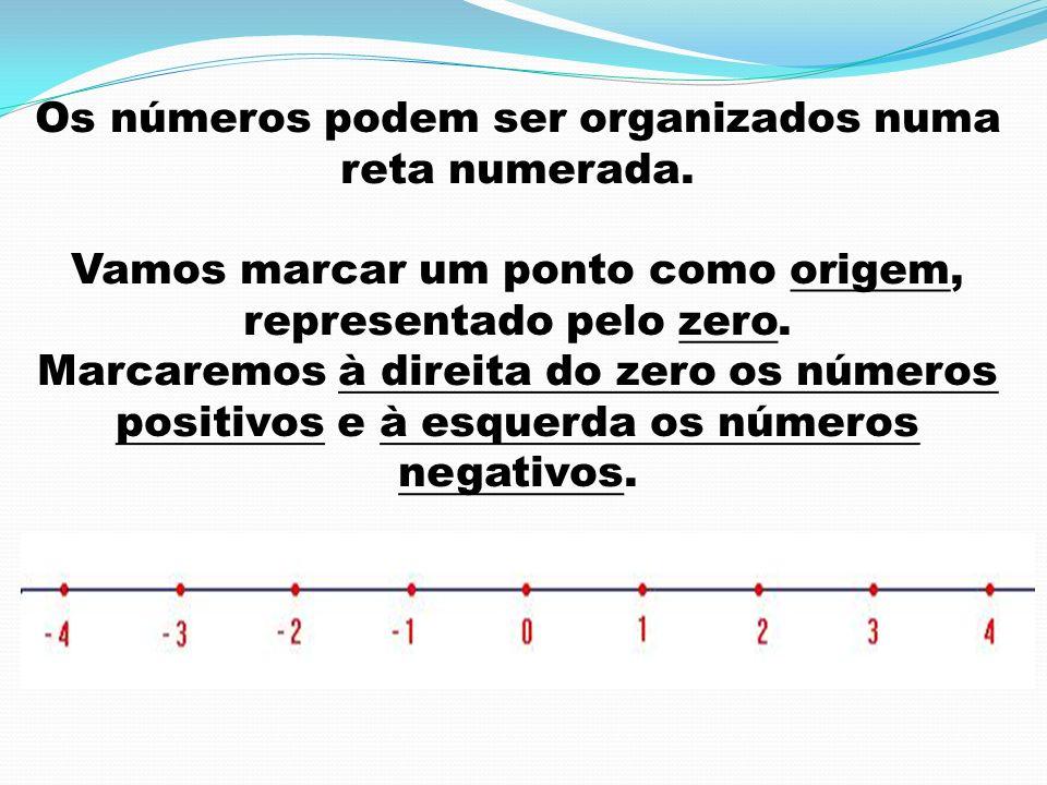 Os números podem ser organizados numa reta numerada