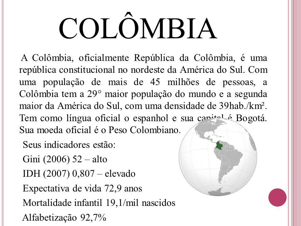 COLÔMBIA Seus indicadores estão: Gini (2006) 52 – alto