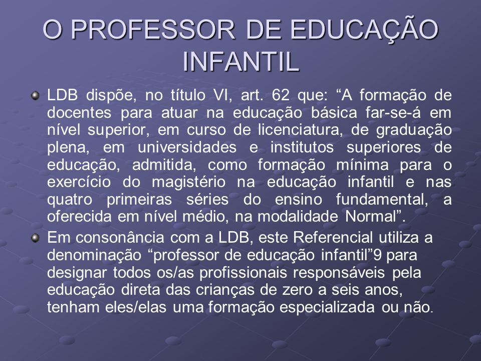 O PROFESSOR DE EDUCAÇÃO INFANTIL