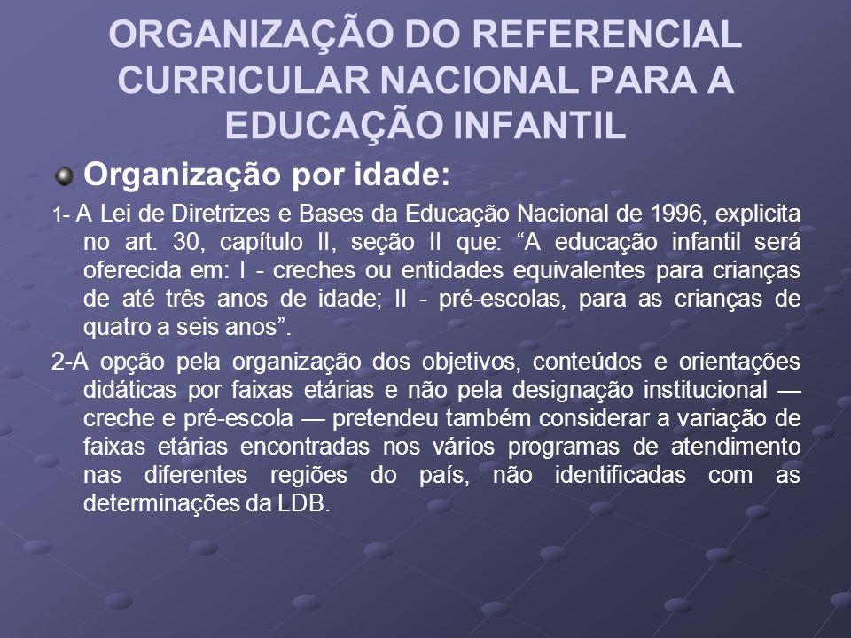 ORGANIZAÇÃO DO REFERENCIAL CURRICULAR NACIONAL PARA A EDUCAÇÃO INFANTIL