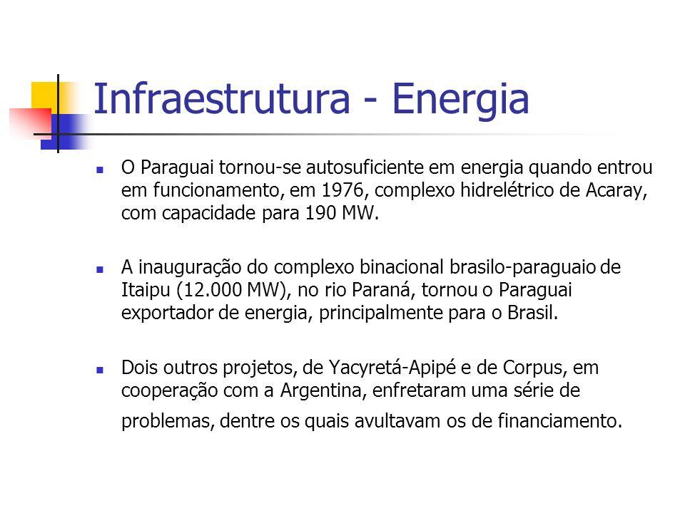 Infraestrutura - Energia