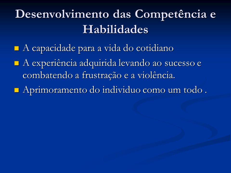 Desenvolvimento das Competência e Habilidades