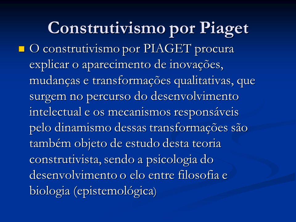 Construtivismo por Piaget