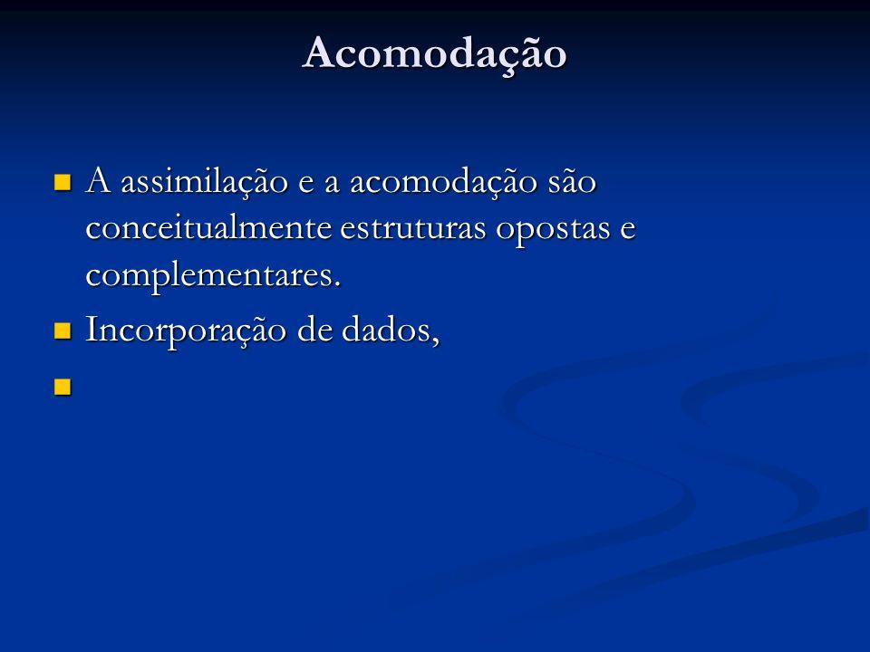 Acomodação A assimilação e a acomodação são conceitualmente estruturas opostas e complementares.