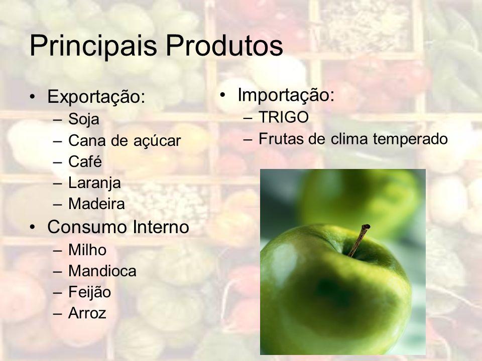 Principais Produtos Importação: Exportação: Consumo Interno TRIGO Soja