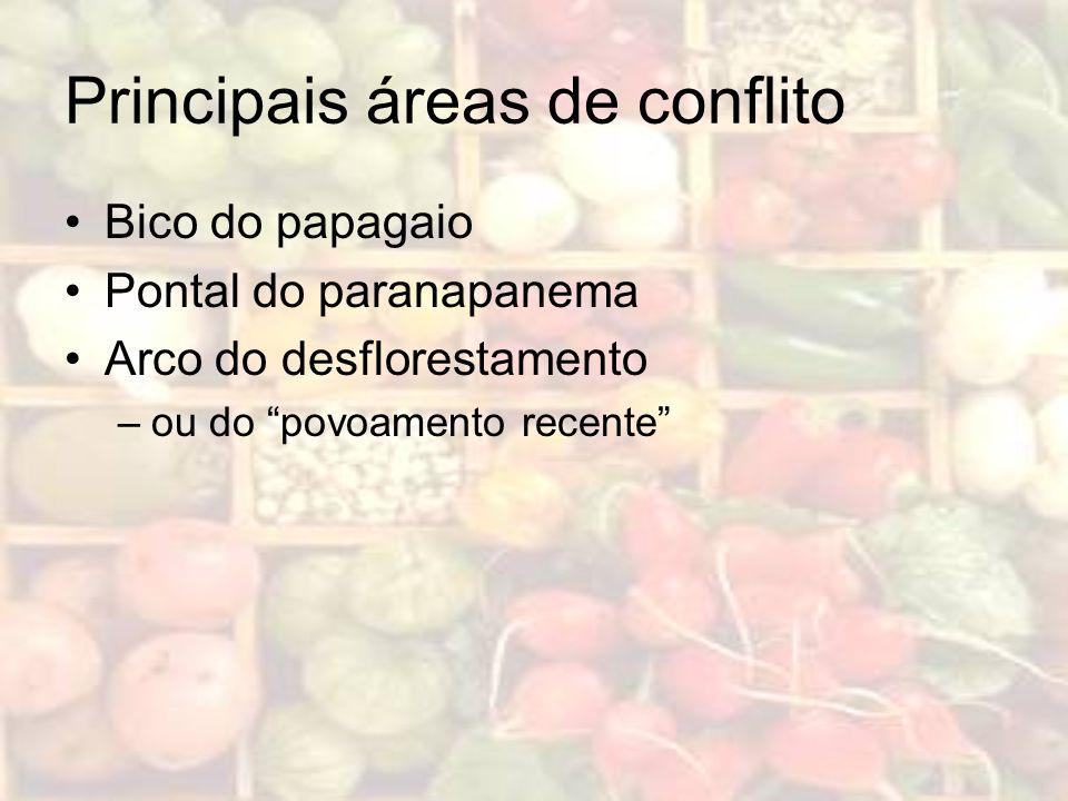 Principais áreas de conflito