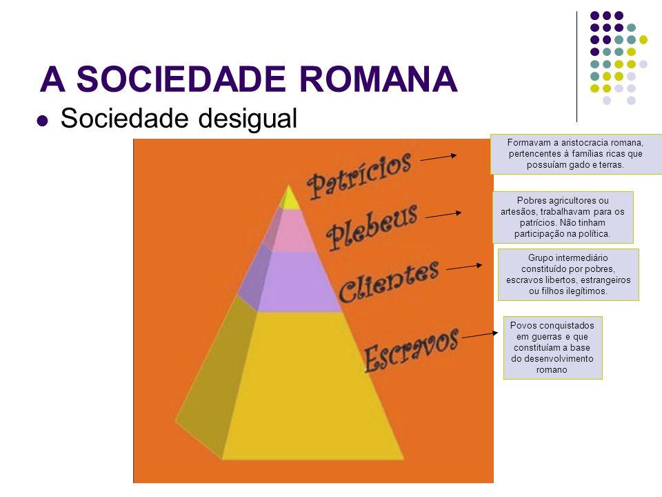 A SOCIEDADE ROMANA Sociedade desigual