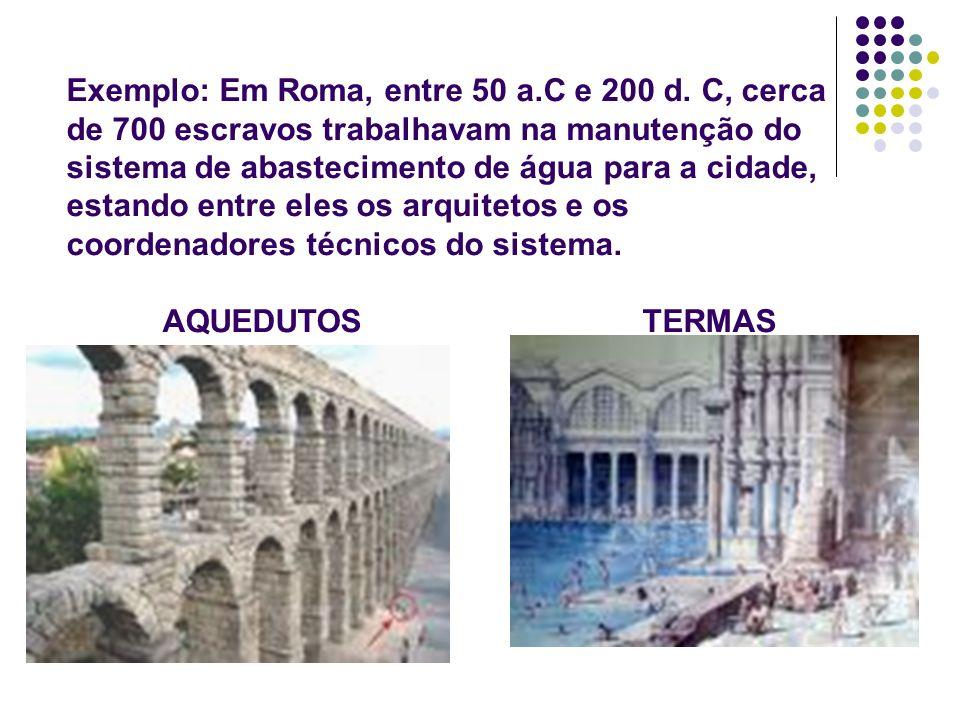 Exemplo: Em Roma, entre 50 a. C e 200 d
