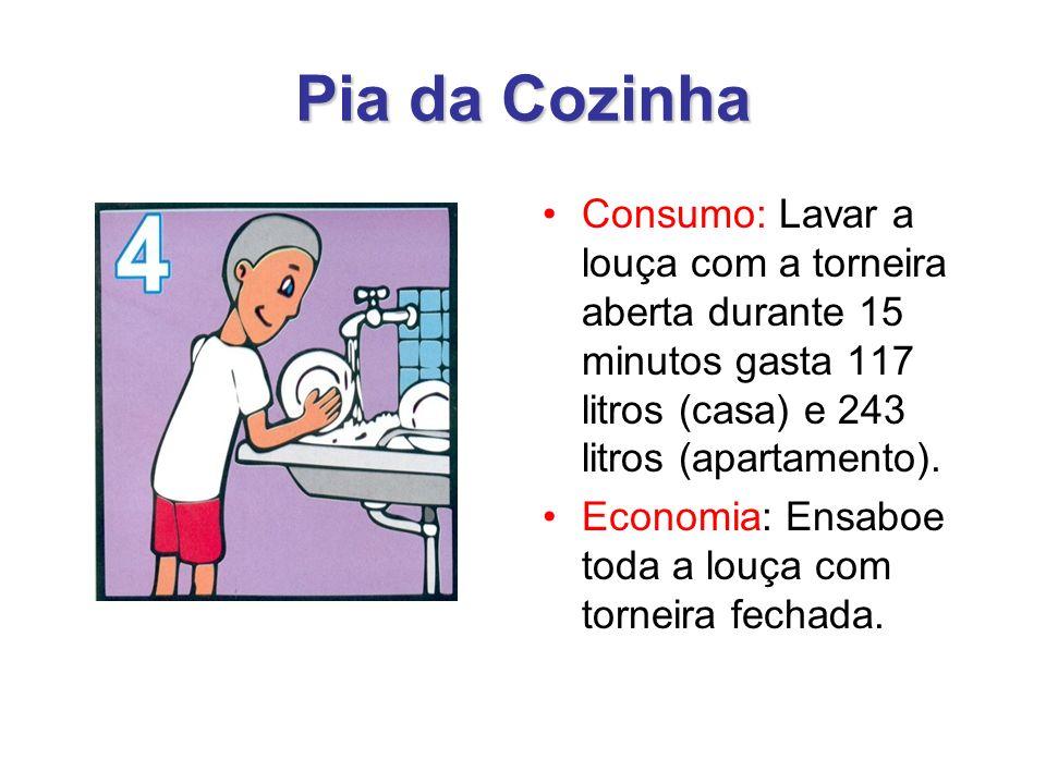 Pia da Cozinha Consumo: Lavar a louça com a torneira aberta durante 15 minutos gasta 117 litros (casa) e 243 litros (apartamento).
