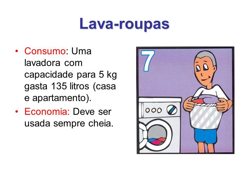 Lava-roupas Consumo: Uma lavadora com capacidade para 5 kg gasta 135 litros (casa e apartamento).