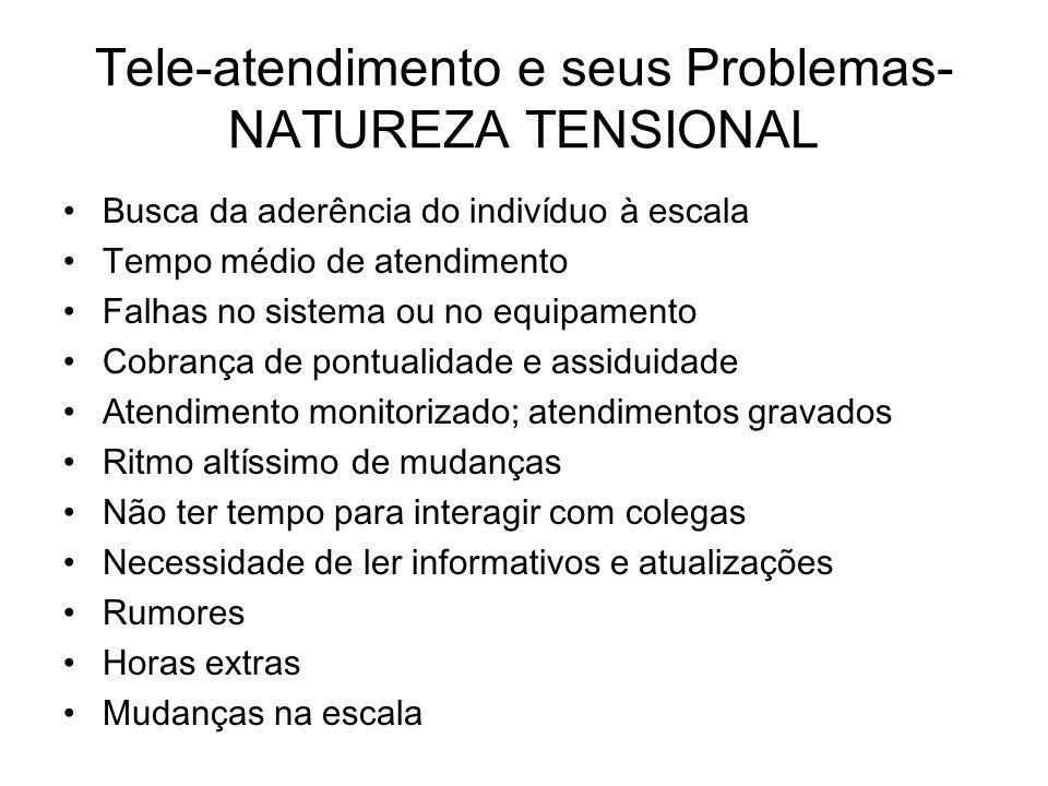 Tele-atendimento e seus Problemas- NATUREZA TENSIONAL