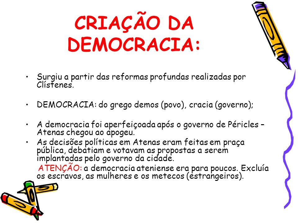 CRIAÇÃO DA DEMOCRACIA: