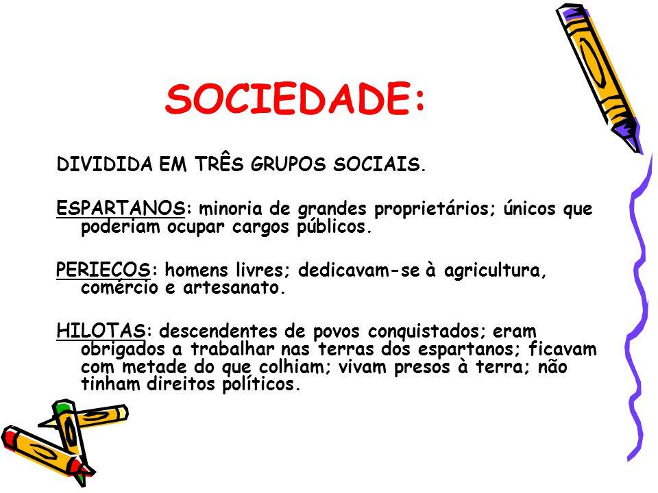 SOCIEDADE: DIVIDIDA EM TRÊS GRUPOS SOCIAIS.