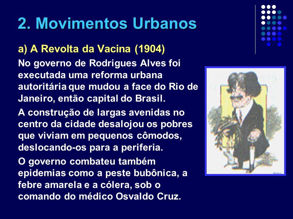 2. Movimentos Urbanos a) A Revolta da Vacina (1904)