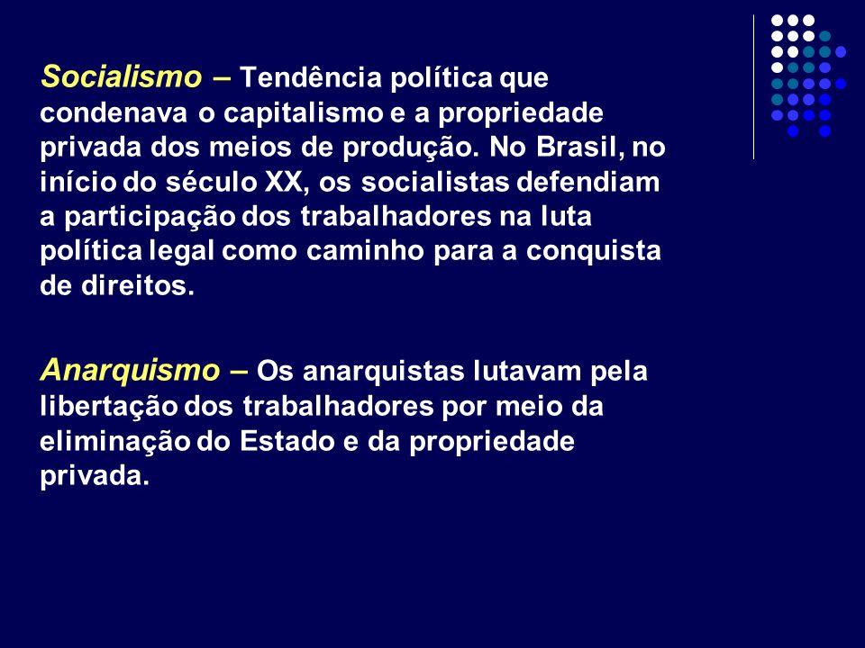 Socialismo – Tendência política que condenava o capitalismo e a propriedade privada dos meios de produção. No Brasil, no início do século XX, os socialistas defendiam a participação dos trabalhadores na luta política legal como caminho para a conquista de direitos.
