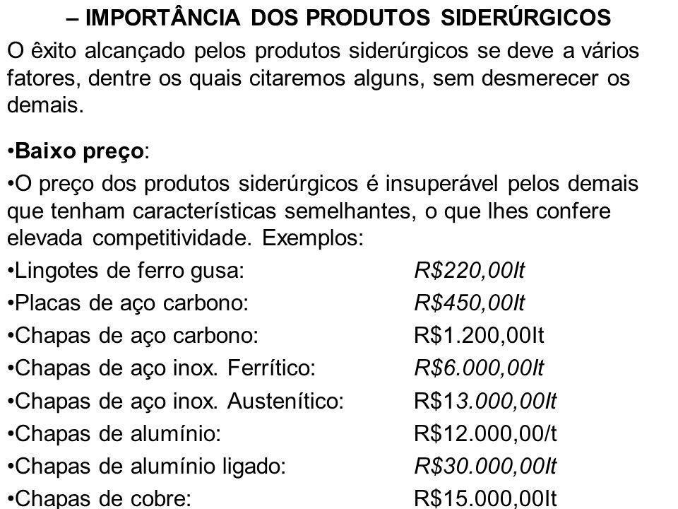 – IMPORTÂNCIA DOS PRODUTOS SIDERÚRGICOS