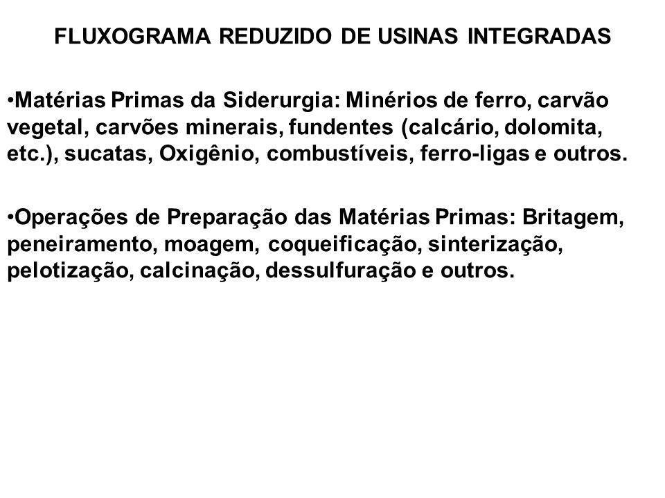 FLUXOGRAMA REDUZIDO DE USINAS INTEGRADAS