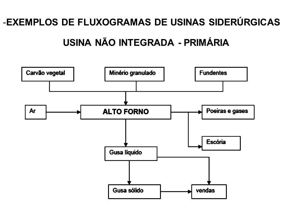USINA NÃO INTEGRADA - PRIMÁRIA