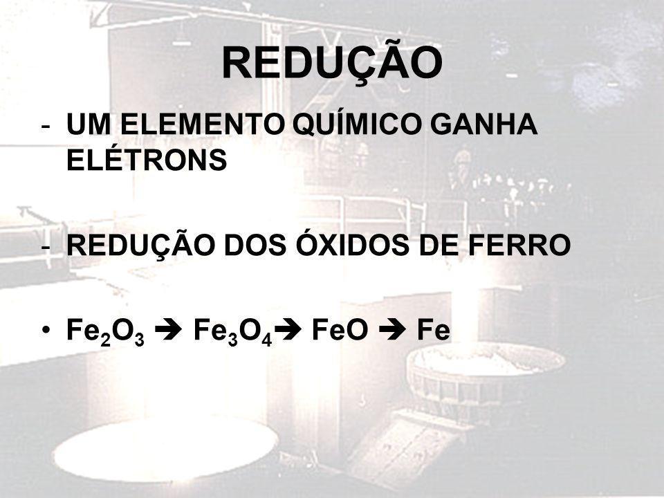 REDUÇÃO UM ELEMENTO QUÍMICO GANHA ELÉTRONS REDUÇÃO DOS ÓXIDOS DE FERRO