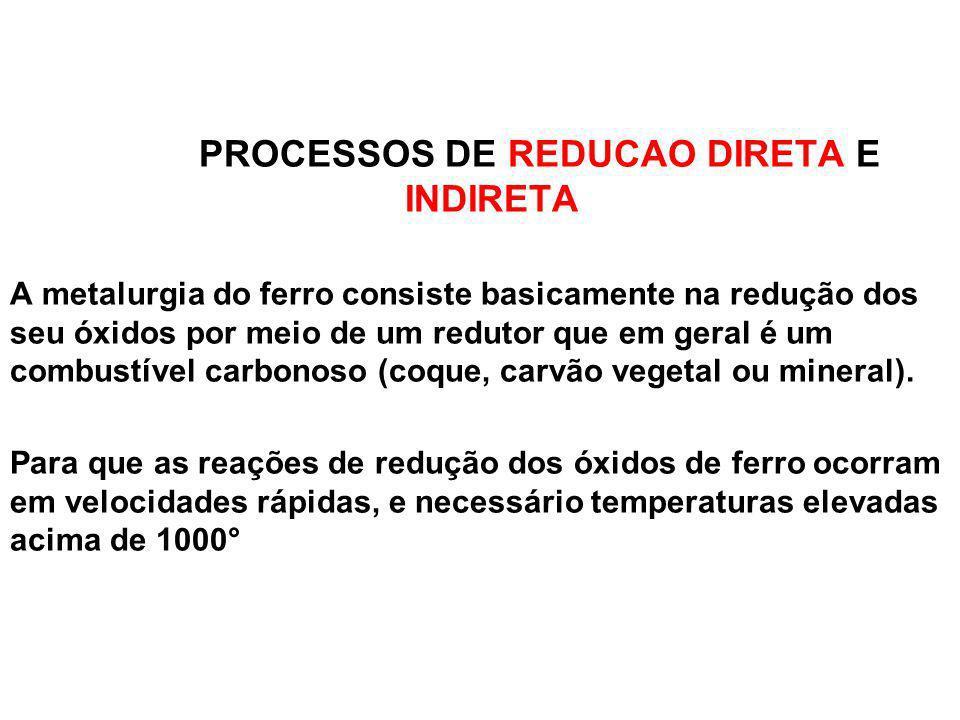 PROCESSOS DE REDUCAO DIRETA E INDIRETA