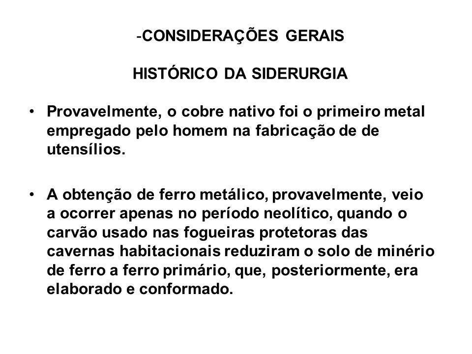CONSIDERAÇÕES GERAIS HISTÓRICO DA SIDERURGIA