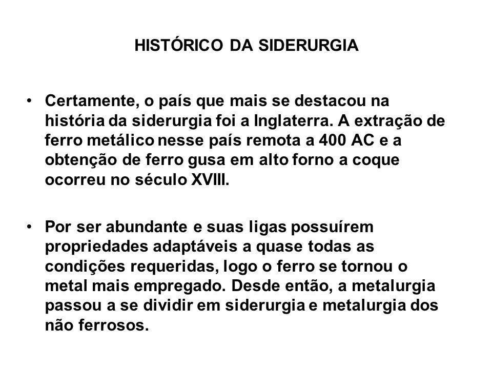 HISTÓRICO DA SIDERURGIA