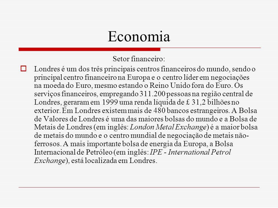 Economia Setor financeiro: