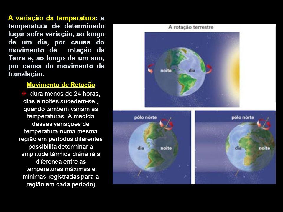 A variação da temperatura: a temperatura de determinado lugar sofre variação, ao longo de um dia, por causa do movimento de rotação da Terra e, ao longo de um ano, por causa do movimento de translação.