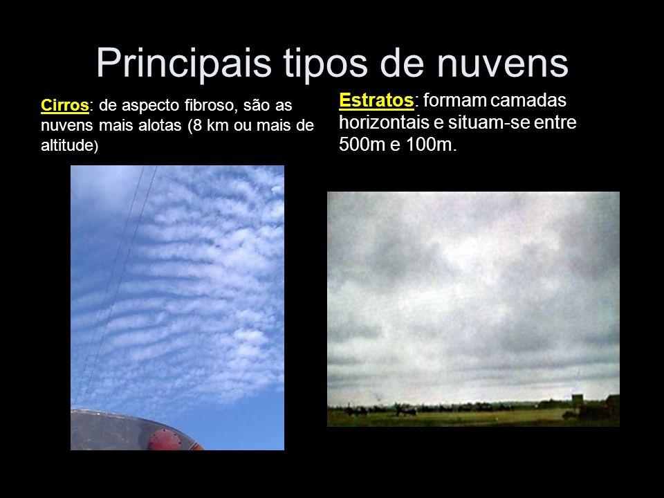 Principais tipos de nuvens