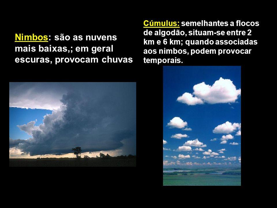 Nimbos: são as nuvens mais baixas,; em geral escuras, provocam chuvas