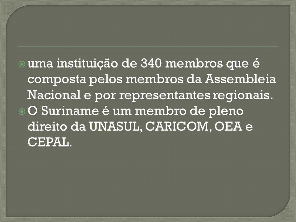 uma instituição de 340 membros que é composta pelos membros da Assembleia Nacional e por representantes regionais.