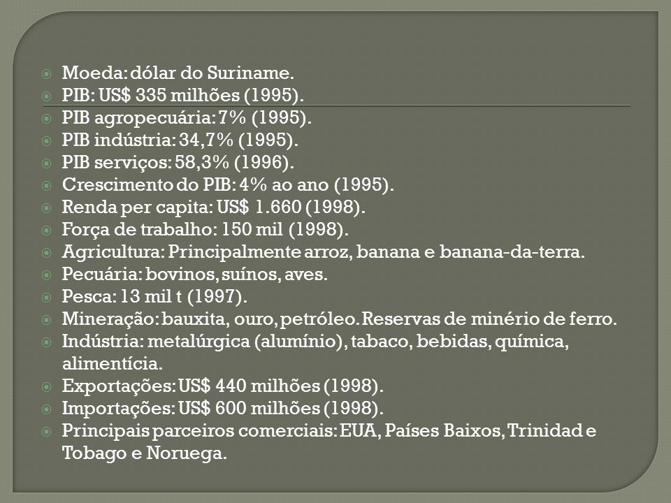 Moeda: dólar do Suriname.