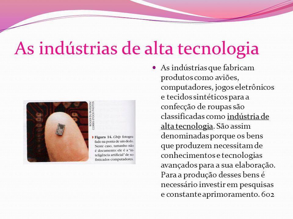 As indústrias de alta tecnologia