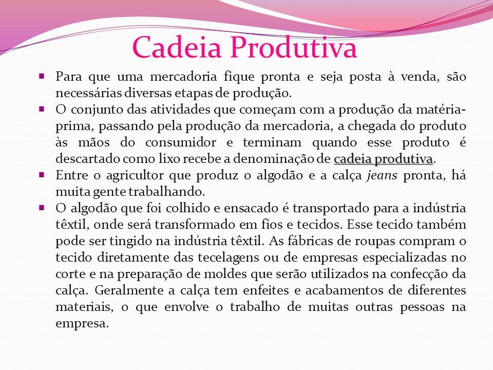 Cadeia Produtiva Para que uma mercadoria fique pronta e seja posta à venda, são necessárias diversas etapas de produção.