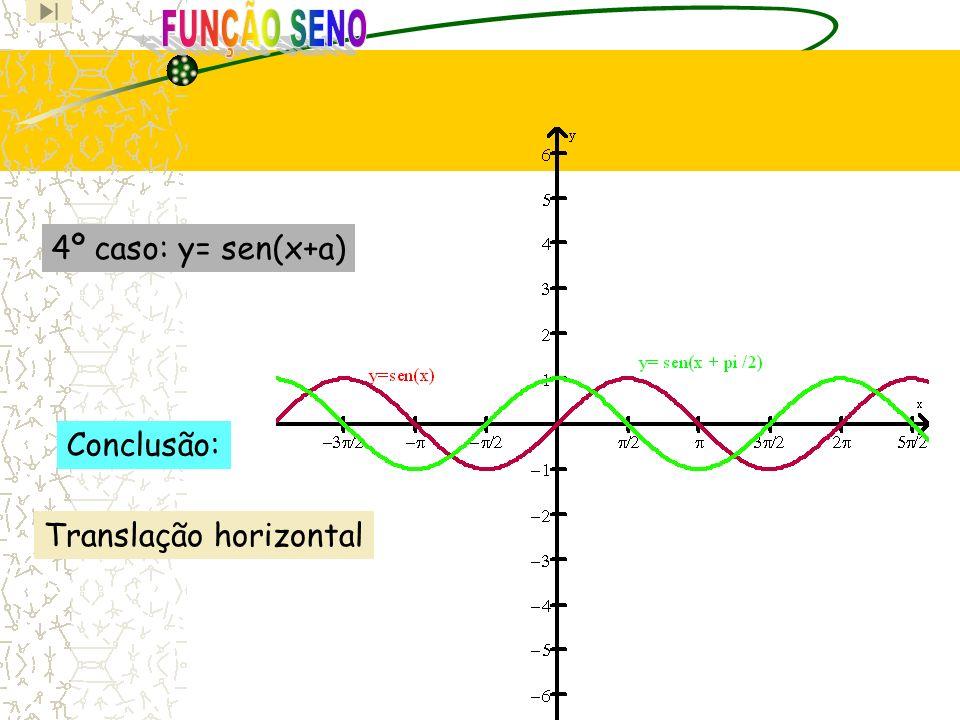 Translação horizontal