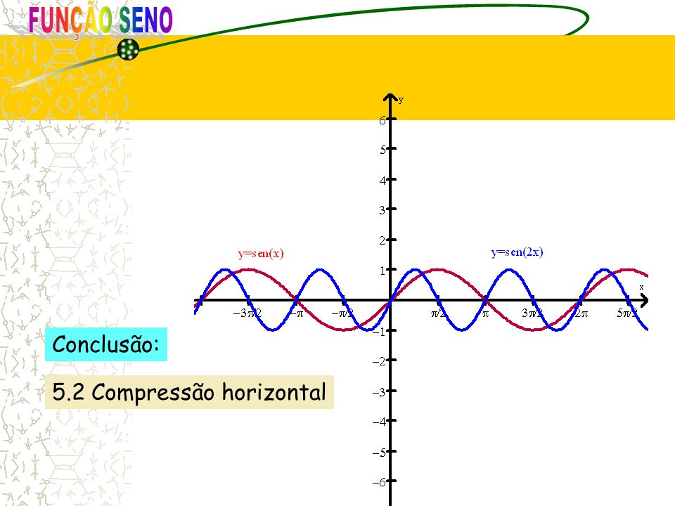 5.2 Compressão horizontal