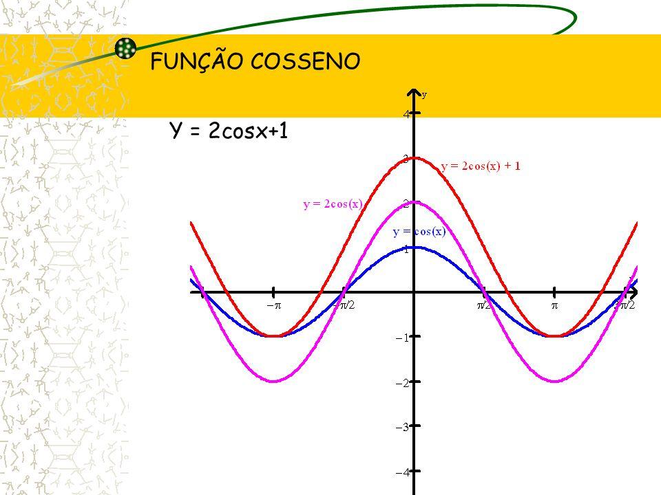 FUNÇÃO COSSENO Y = 2cosx+1