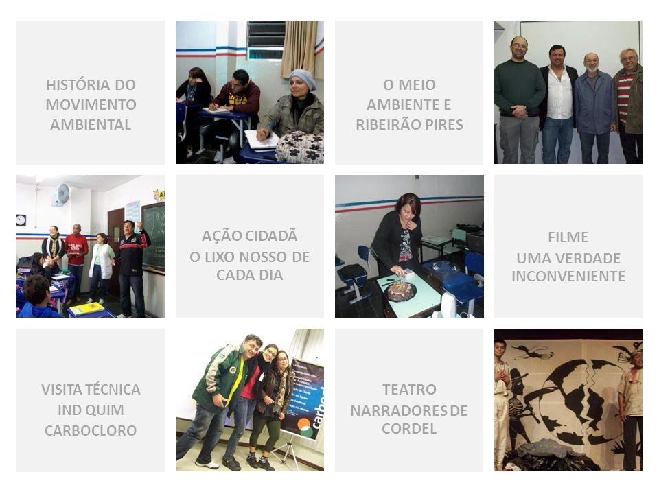 HISTÓRIA DO MOVIMENTO AMBIENTAL O MEIO AMBIENTE E RIBEIRÃO PIRES
