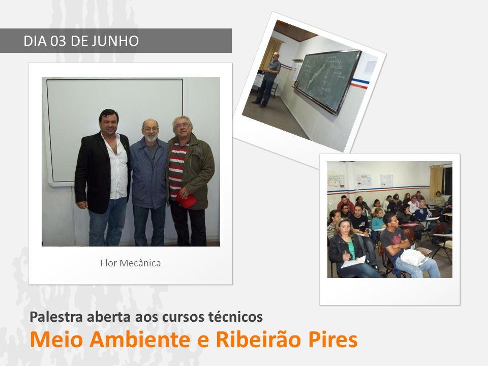 Meio Ambiente e Ribeirão Pires