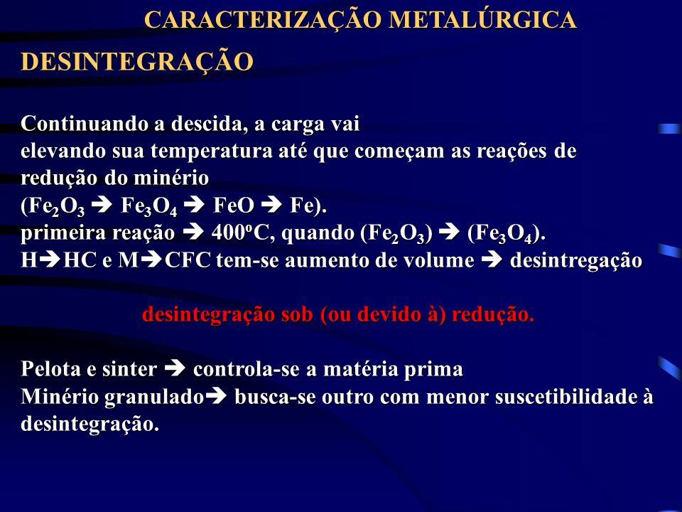 CARACTERIZAÇÃO METALÚRGICA desintegração sob (ou devido à) redução.