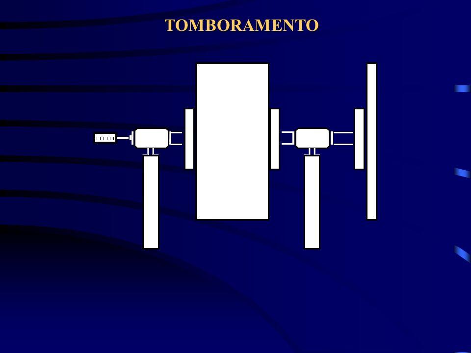 TOMBORAMENTO