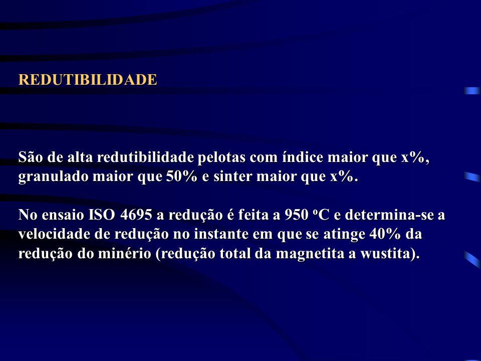 REDUTIBILIDADESão de alta redutibilidade pelotas com índice maior que x%, granulado maior que 50% e sinter maior que x%.